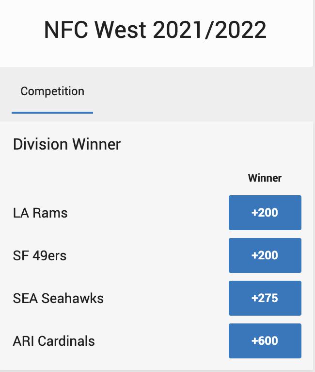 2021 NFC West Odds